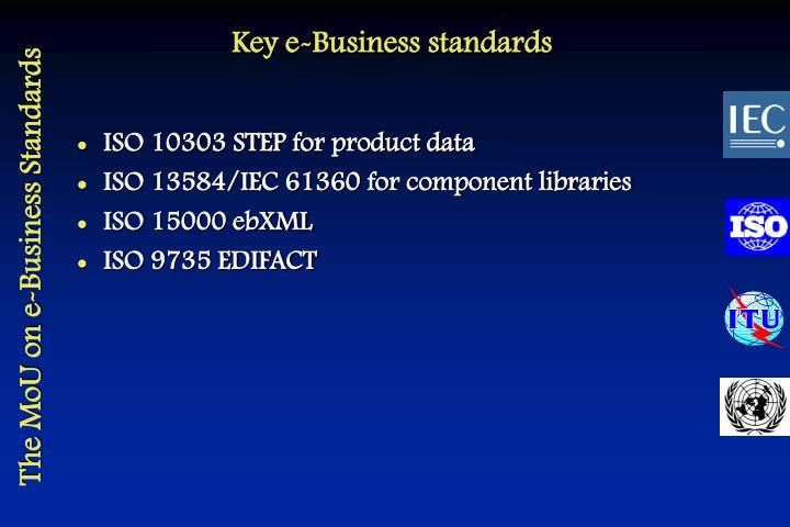 Key e-Business standards