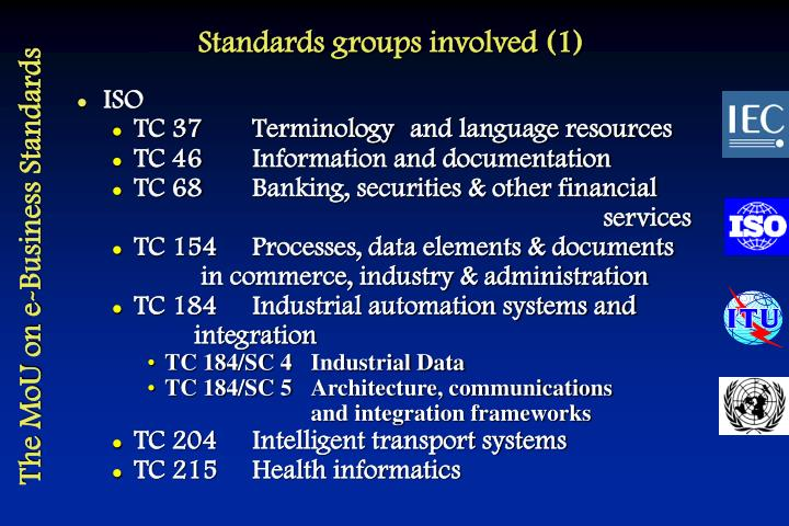 Standards groups involved (1)
