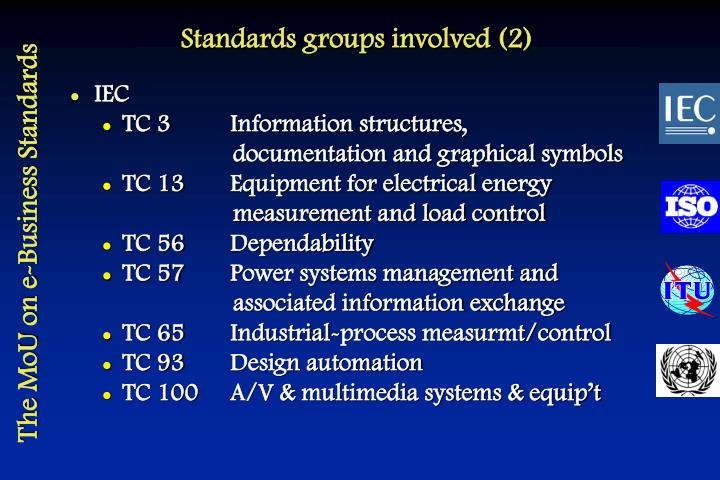 Standards groups involved (2)