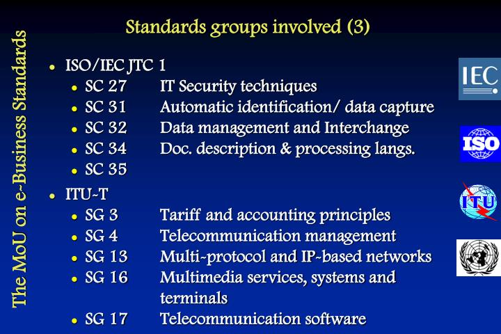 Standards groups involved (3)
