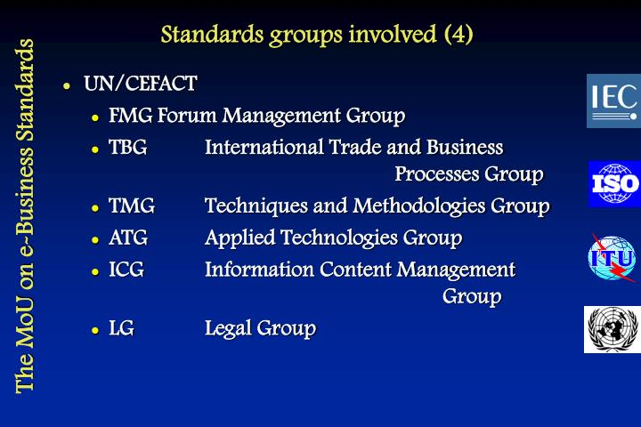 Standards groups involved (4)