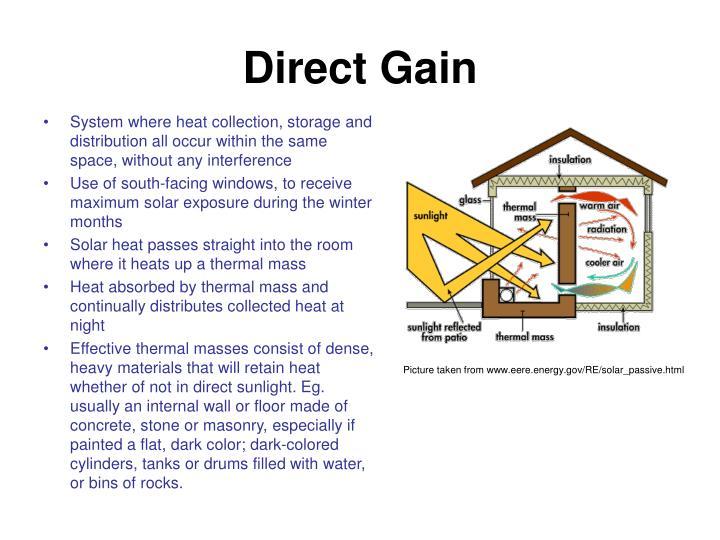 Direct Gain