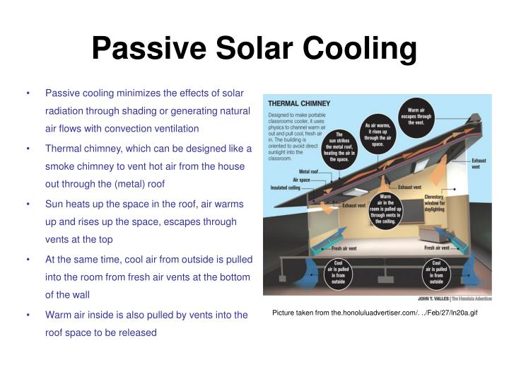 Passive Solar Cooling
