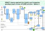 draft interim approach for lloyd s and companies pending lloyd s review of xlms activities option 4