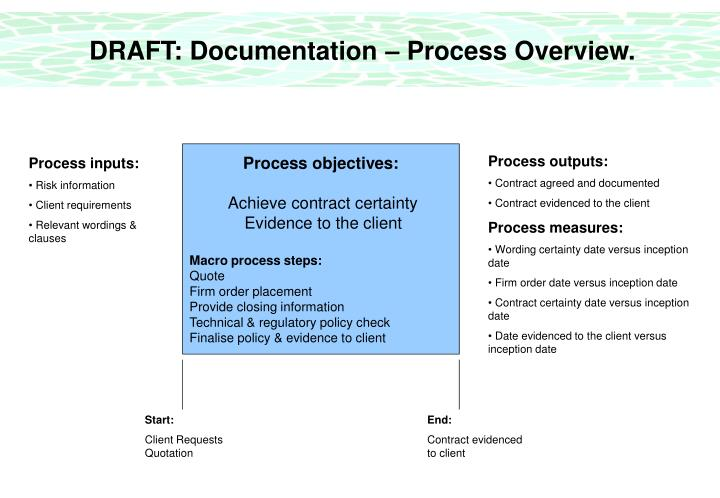 DRAFT: Documentation – Process Overview.