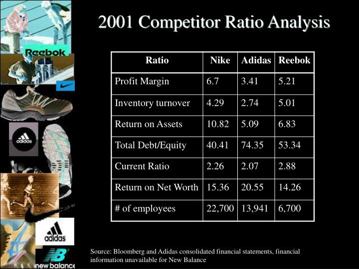 2001 Competitor Ratio Analysis