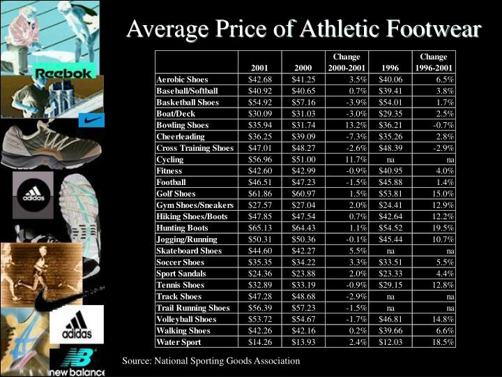 Average Price of Athletic Footwear