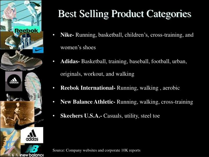 Best Selling Product Categories