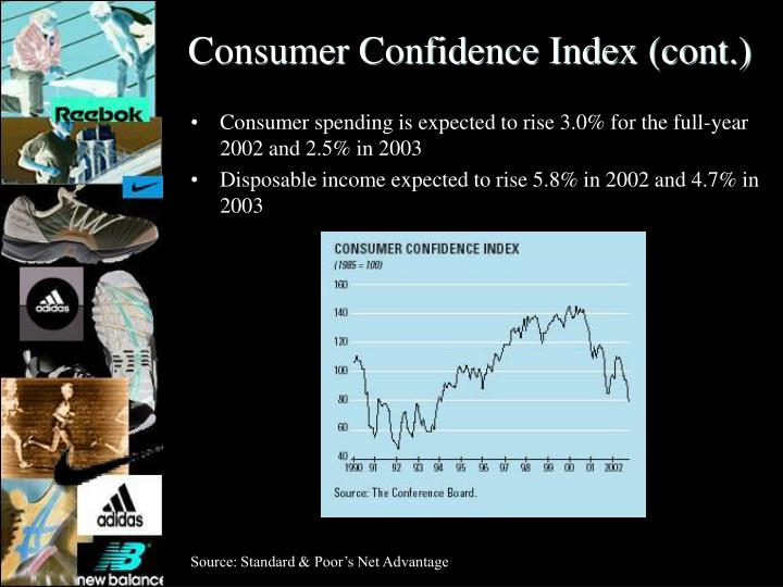 Consumer Confidence Index (cont.)