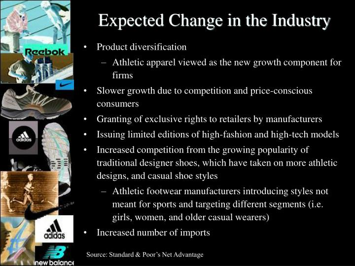 Expected Change in the Industry