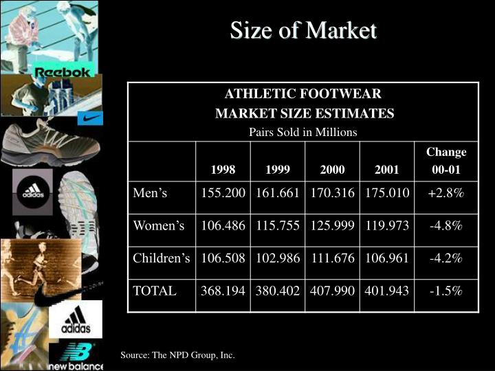 Size of Market