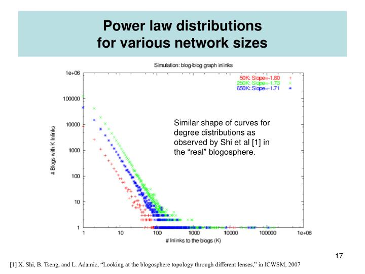 Power law distributions