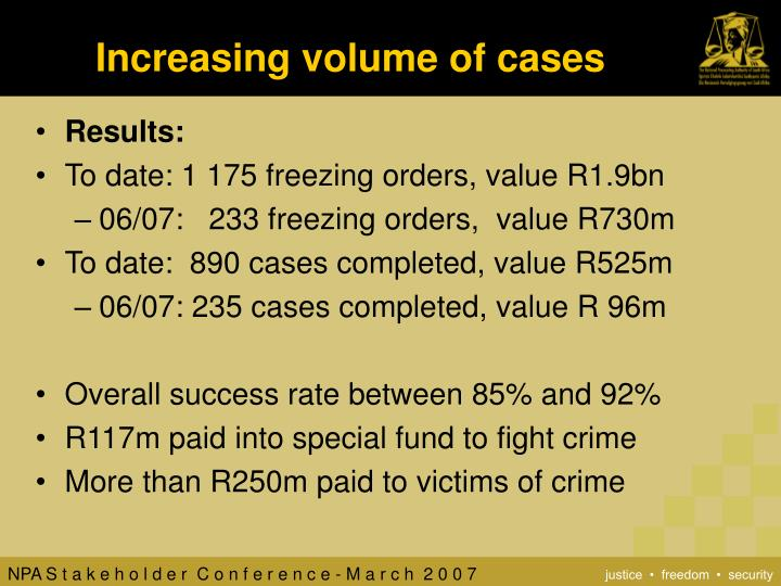Increasing volume of cases