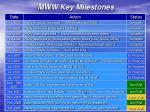 mww key milestones