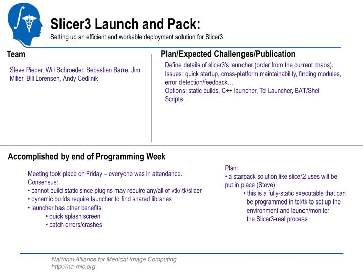 Slicer3 launch and pack setting up an efficient and workable deployment solution for slicer3