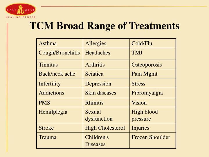 TCM Broad Range of Treatments