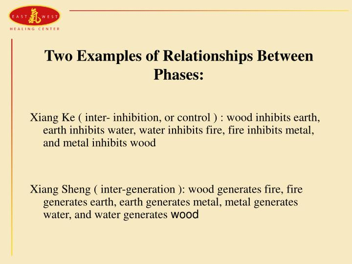 Two Examples of Relationships Between Phases: