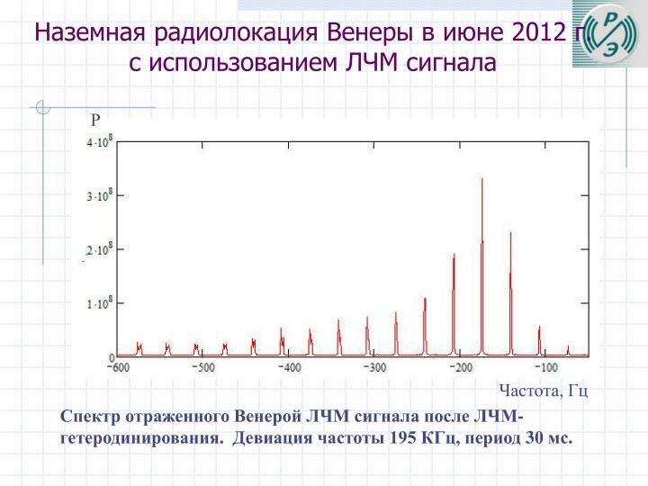 Наземная радиолокация Венеры в июне 2012 г.