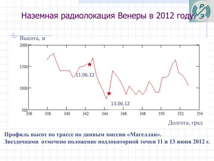 Наземная радиолокация Венеры в 2012 году.