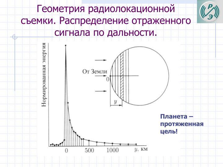 Геометрия радиолокационной съемки. Распределение отраженного сигнала по дальности.