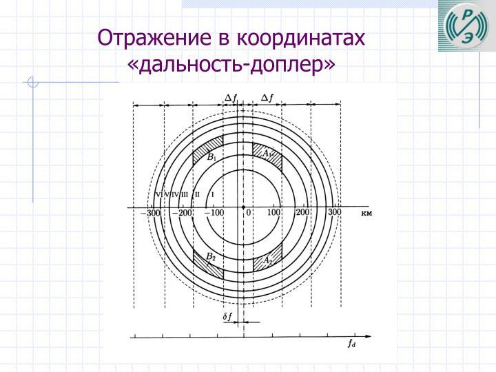 Отражение в координатах «дальность-доплер»