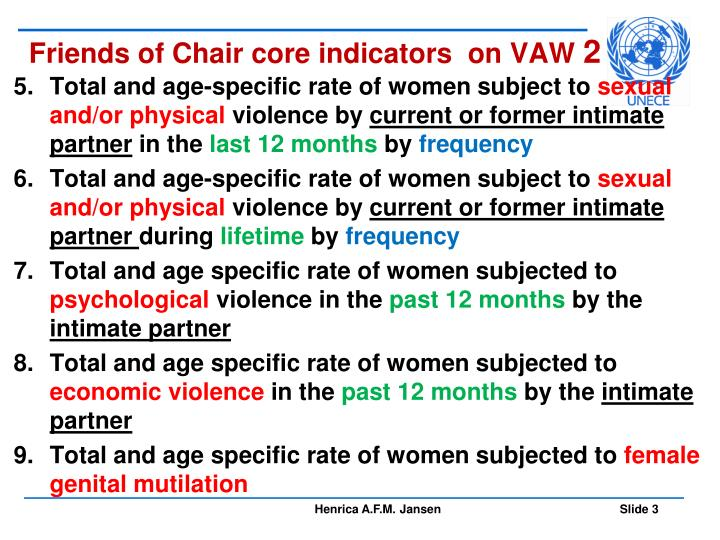 Friends of Chair core indicators  on VAW