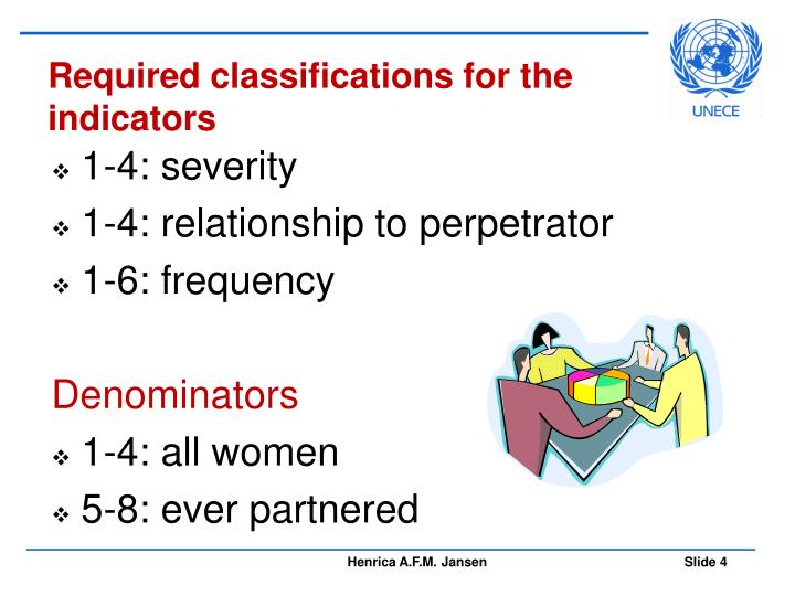 Required classifications for the indicators