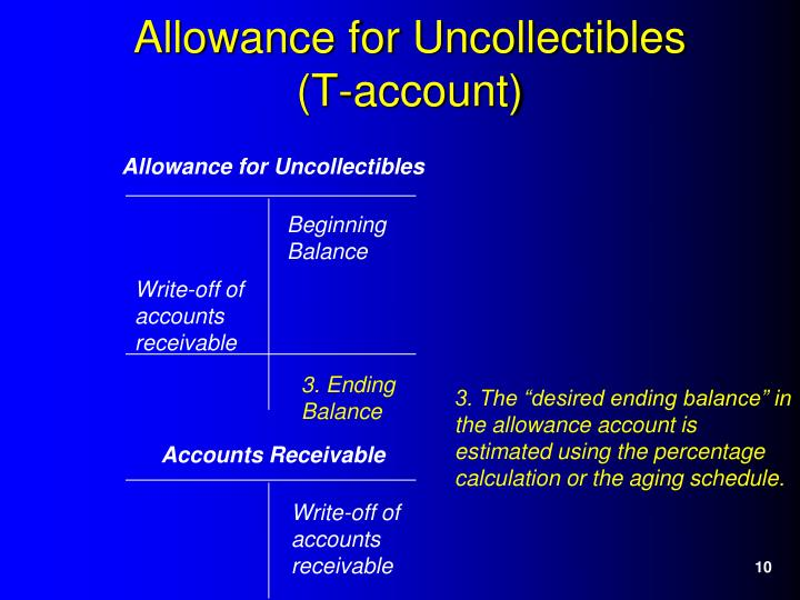 Allowance for Uncollectibles