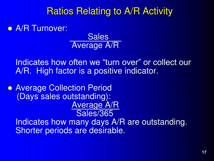 A/R Turnover: