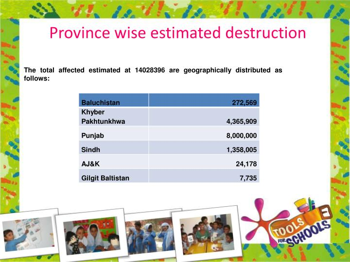 Province wise estimated destruction