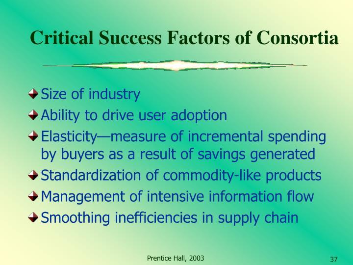 Critical Success Factors of Consortia