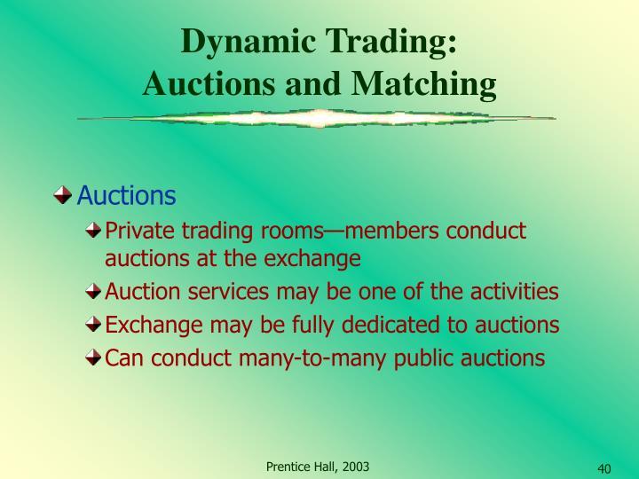 Dynamic Trading: