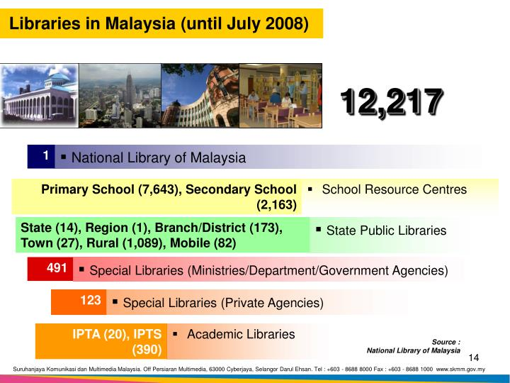 Libraries in Malaysia (until July 2008)