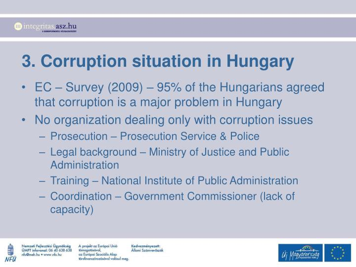 3. Corruption situation in Hungary