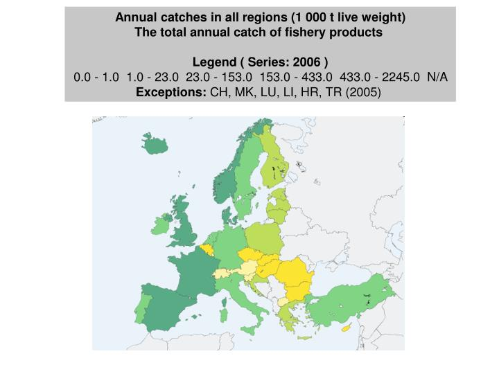 Annual catches in all regions (1 000 t live weight)