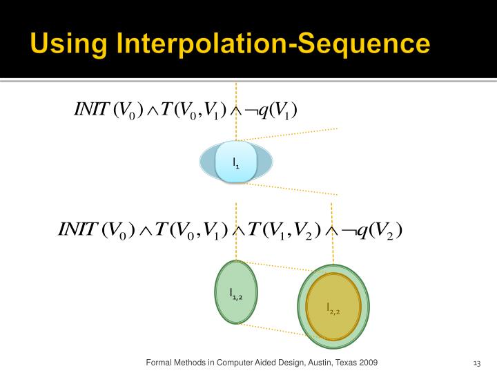 Using Interpolation-Sequence
