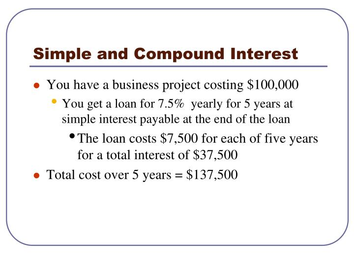 Simple and Compound Interest