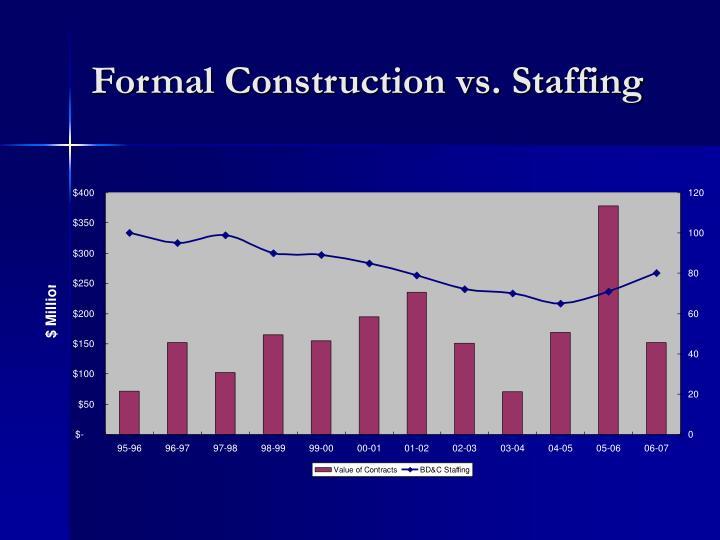 Formal Construction vs. Staffing