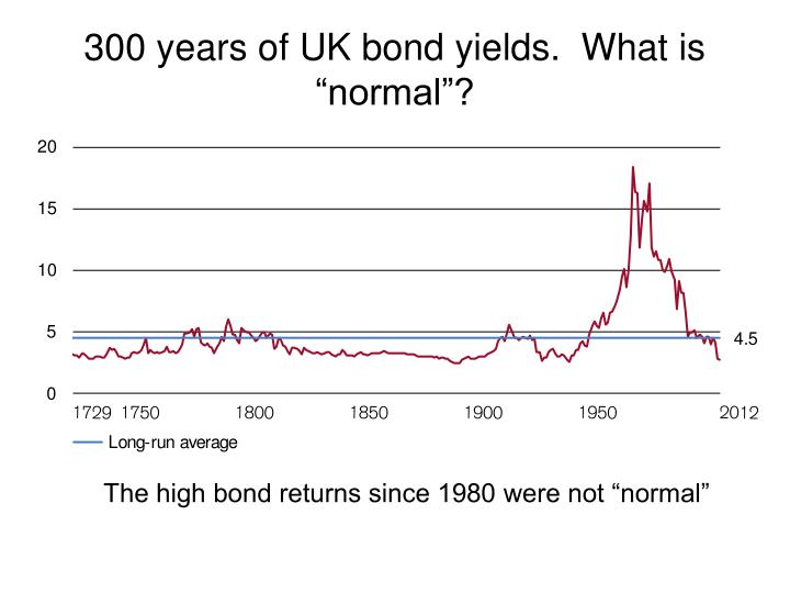 300 years of uk bond yields what is normal