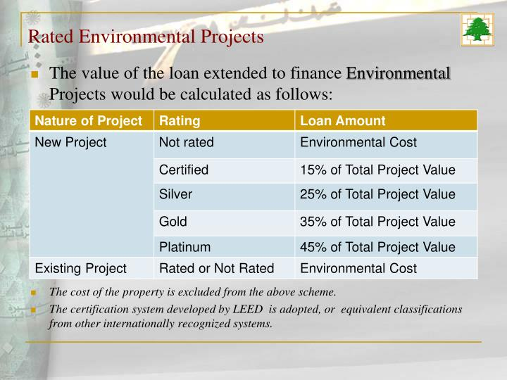 Rated Environmental Projects