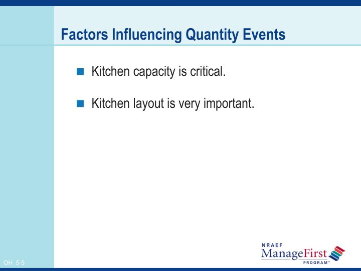 Ppt Banquet And Buffet Food Production Powerpoint Presentation Id 6703871
