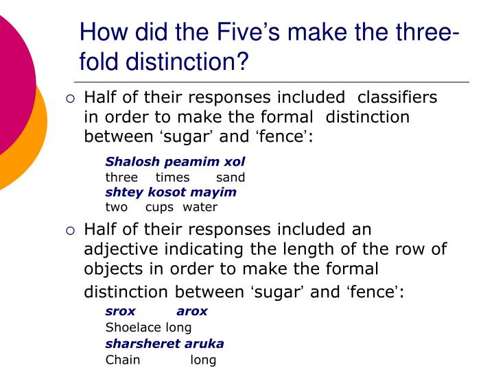 How did the Five's make the three-fold distinction?