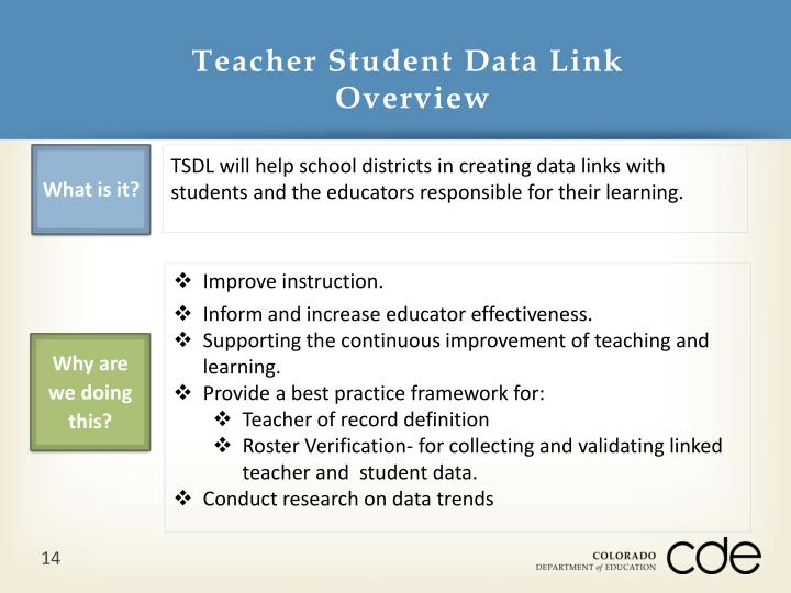 Teacher Student Data Link