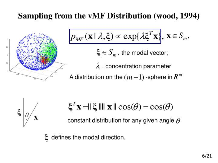 Sampling from the vMF Distribution (wood, 1994)
