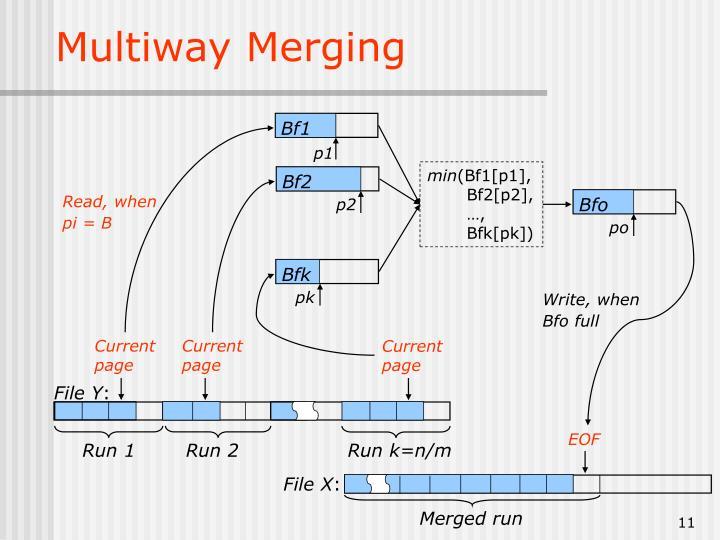 Multiway Merging