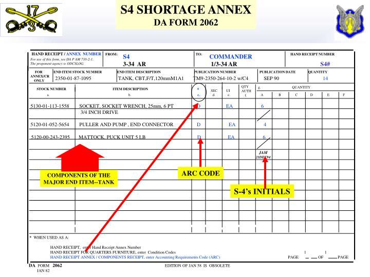 S4 SHORTAGE ANNEX