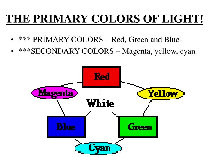 THE PRIMARY COLORS OF LIGHT!