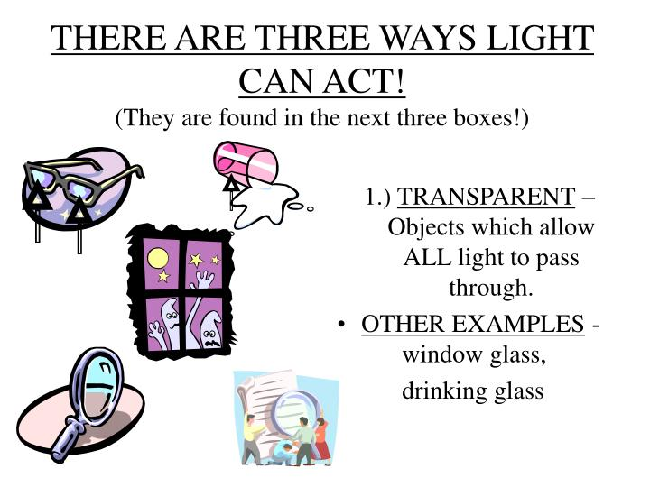 THERE ARE THREE WAYS LIGHT CAN ACT!