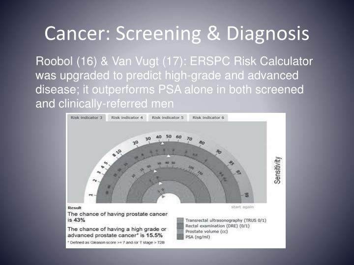 Cancer: Screening & Diagnosis