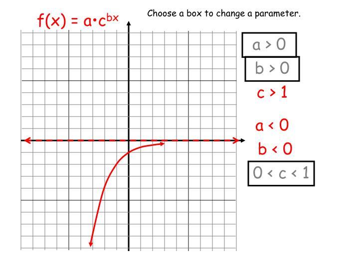 Choose a box to change a parameter.